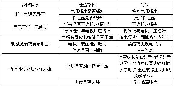 数码经络治疗仪产品配件 红外热敷带1条,电极,导药电极