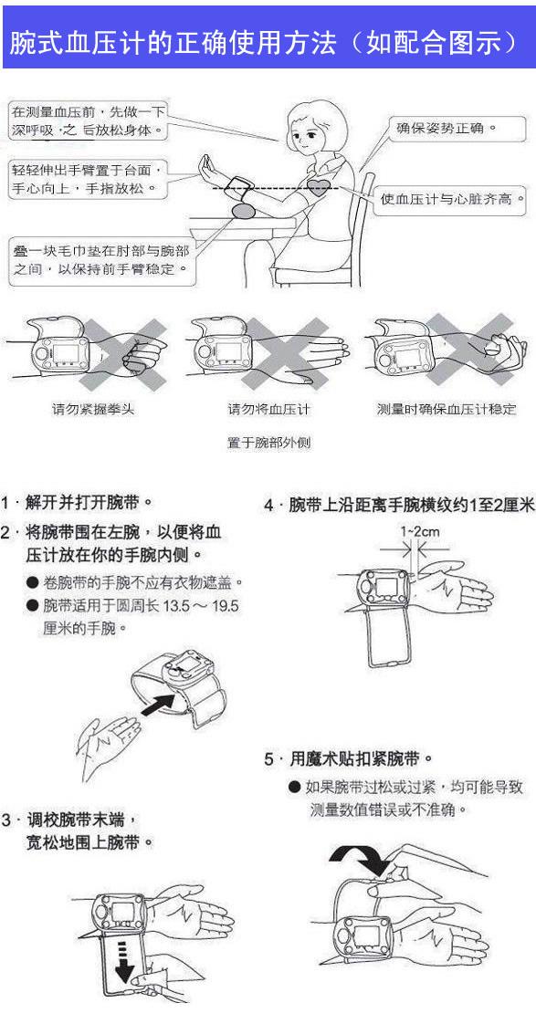 测量血压步骤图示