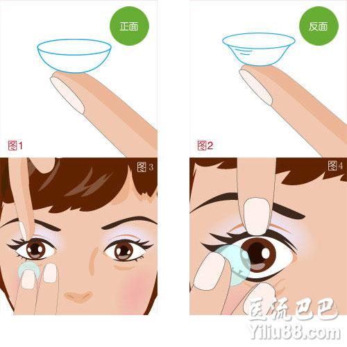 戴隐形眼镜步骤
