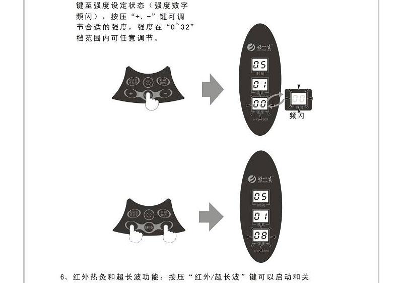 好万家数码经络治疗仪hys-1008(超长波)
