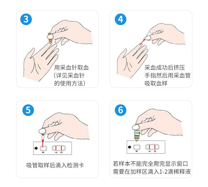 万孚 HIV血液检测纸测试条 艾滋病检测试纸 胶体金法(一盒)